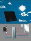 СИМВОЛ 47 - Продукти - Слънчеви колектори